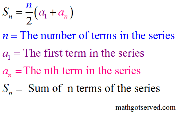 sum of n terms of a finite arithmetic series formula sn = n/2 a1+a2 first term nth sum number